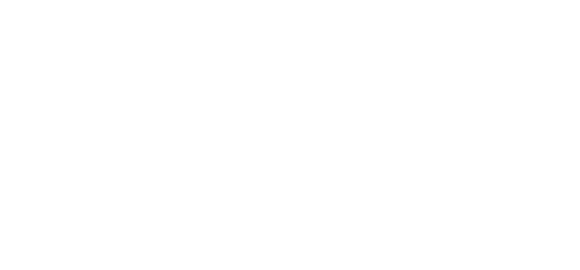 Smart Scheduling Analyzer